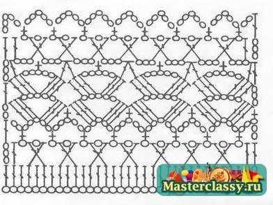 Описание: Эксклюзивные вязаные изделия, схемы вязания