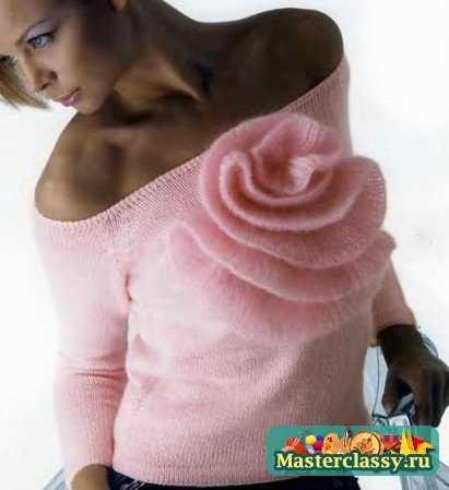 Вязание спицами. Модели