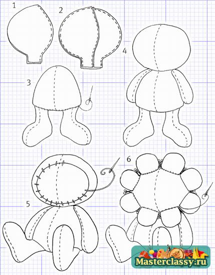 Куклы Тильда. Выкройки. Пчелы и цветы. Тео и Теа