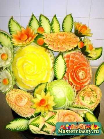 поделки из фруктов и овощей