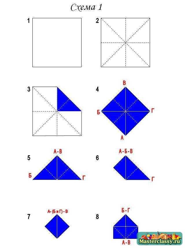 Коробочка Санбо схема 1