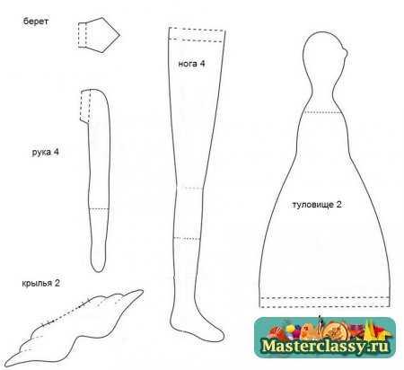 Что потребуется, чтобы сшить куклу Тильду своими руками? .  Выкройка, телесная и цветные ткани, флис (байка, шерсть)...