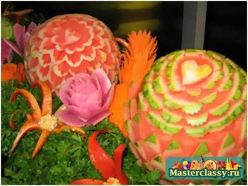 Поделки из овощей для детей и взрослых
