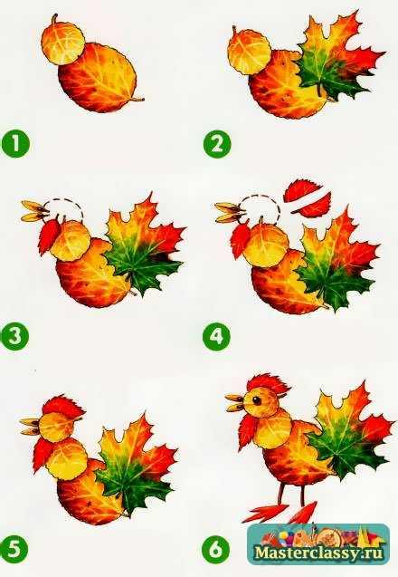 Поделки на тему дары осени из листьев