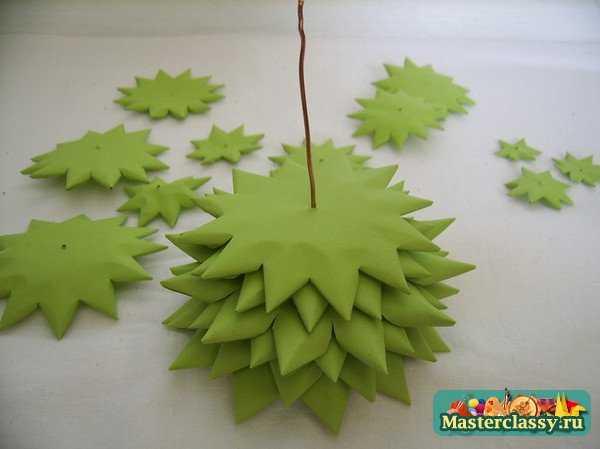Новогодние поделки своими руками для начальной школы