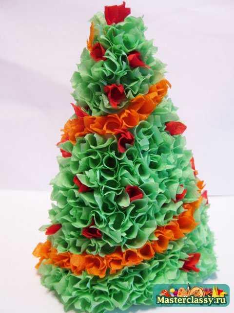 Поделки елки к новому году 2015 из бумаги