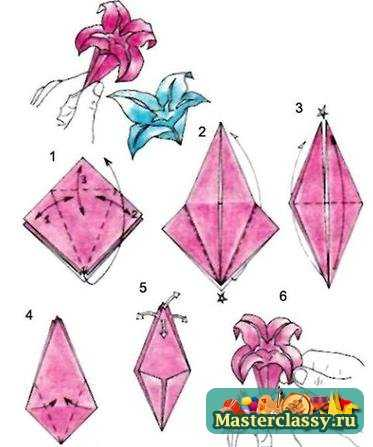 модульное оригами схема сборки кошки.
