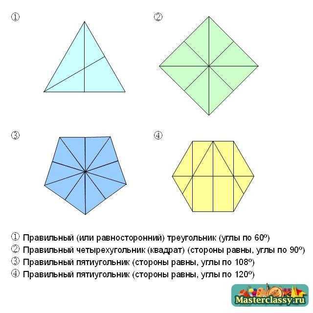Исходные формы оригами