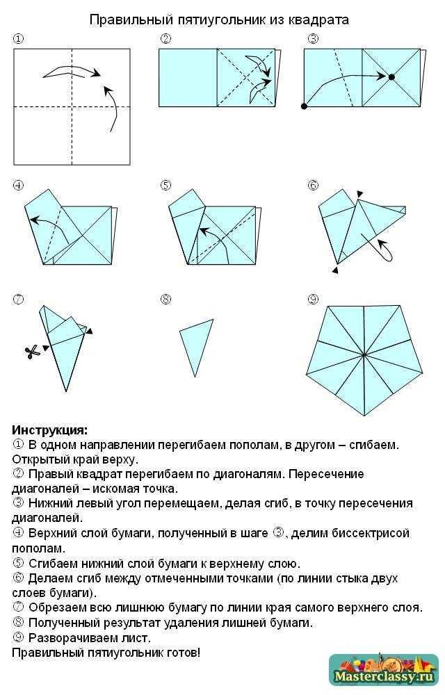 Как сделать из бумаги правильный пятиугольник