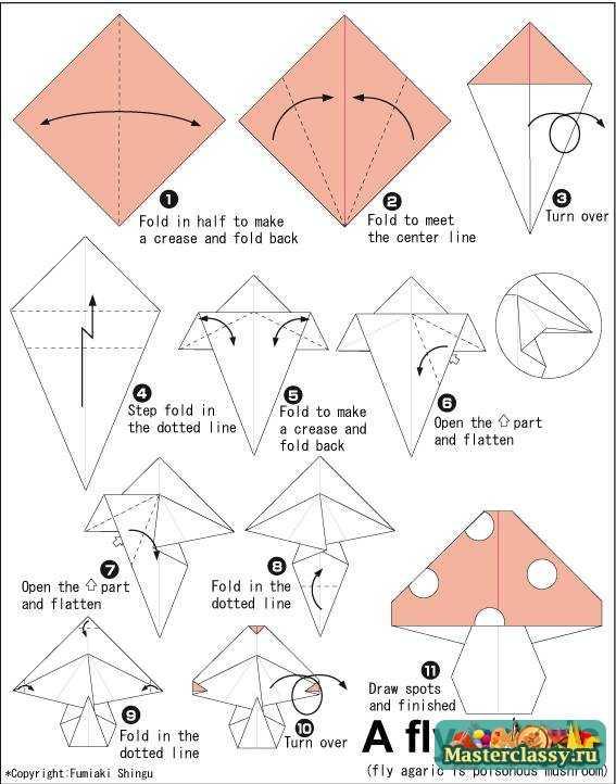 Оригами. Гриб Мухомор. Схема