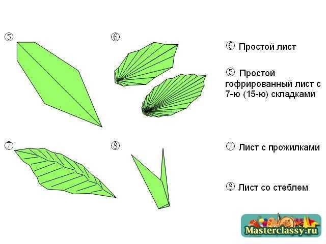 Как сделать листья для цветка 415