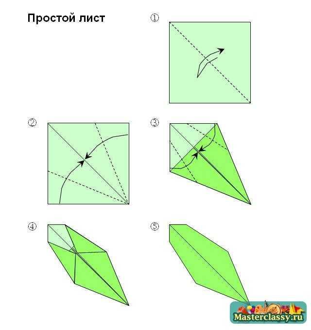 Схема оригами