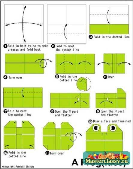 Оригами лягушка. Схема