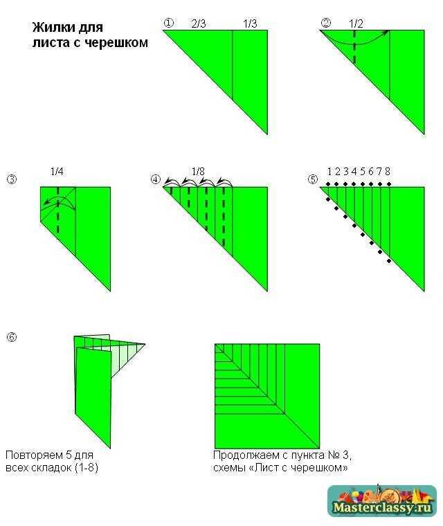 Схема сборки листа с черешком
