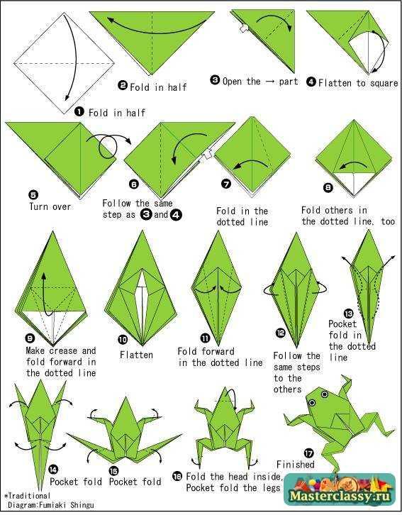 Лягушка из бумаги. Схема