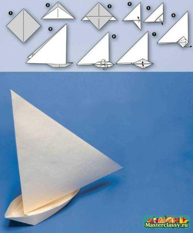 Наверняка вы умеете складывать самую распространенную модель бумажного кораблика.Но знаете ли вы, что есть и другие...