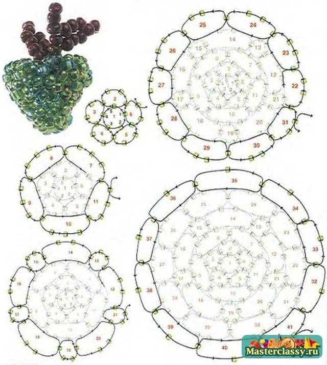 Итак, схемы бисероплетения - фрукты, проиллюстрированная ниже, поможет вам справится с вашей задачей.