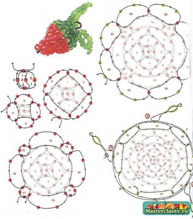 Овощи из бисера. Схема