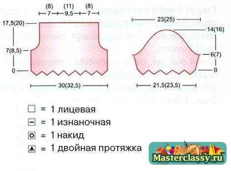 Вязание для детей со схемами