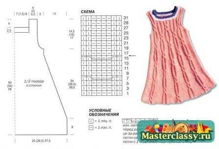 Эта деталь на вязание платья, сарафана для детей выполняется розовой пряжей.  Набирается 126 (132) 138 петель и...