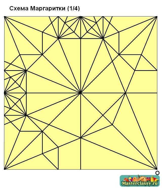 Оригами Маргаритка Мастер-класс с пошаговыми фото.