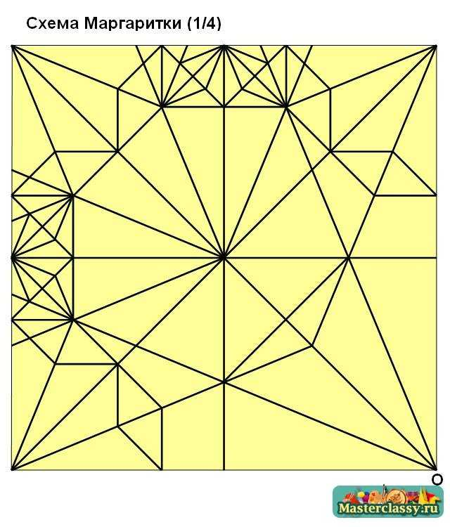 Схема Маргаритки оригами