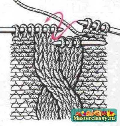 Схема как вязать косу
