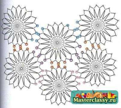 Шаль из цветов и другие изделия, которые изображают бесплатные схемы вязания шалей крючком, можно украсить по кайме...