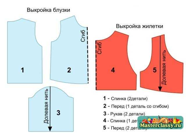 Схема вязания джемпера для мужчин с ромбами