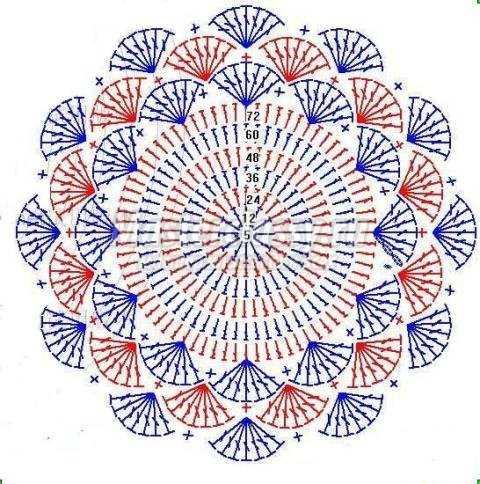 Схемы вязания шапочек для