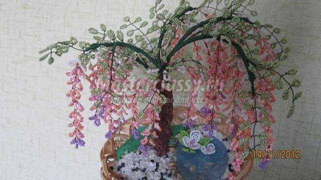 Цветы из ткани для начинающих своими руками