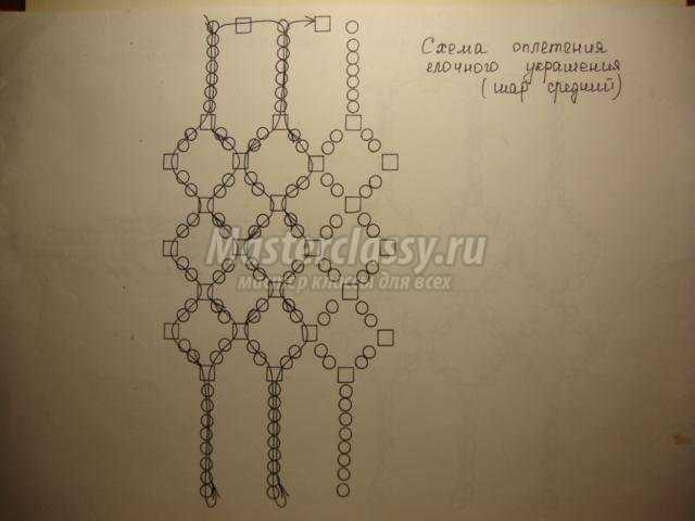Соединение делаем так: при плетении нитку закрепляем сверху, плетем сетку, когда сеточка сплетена нужных размеров...