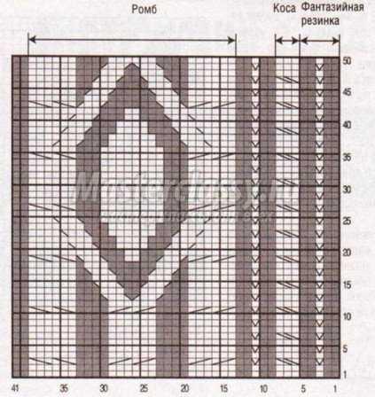 Вязание пледа спицами.  Описание и схема.