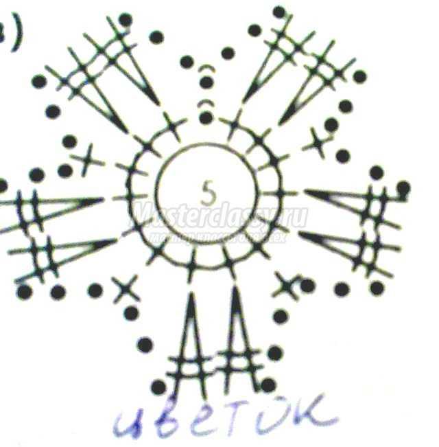 Вязание схема узора ежик