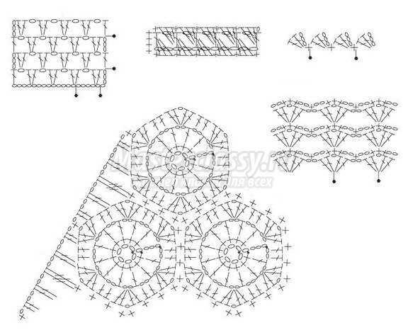 Схема и вязание