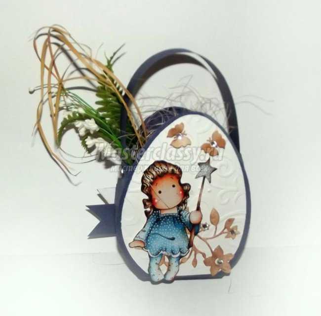 Пасхальная корзинка - яйцо