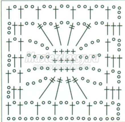 Далее вяжите по схеме, после 3-го ряда чередуйте 2-й и 3-й.