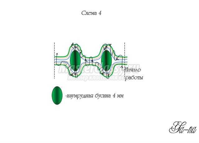 Вышивка сутажем схема 2