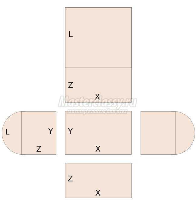 Как сделать сундук своими руками из коробки - Поделки