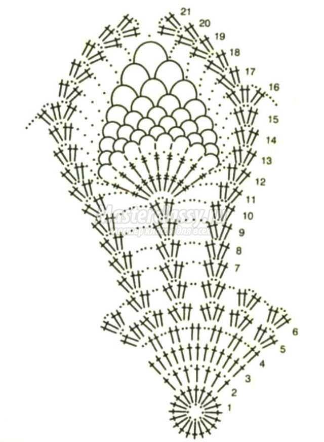 вязание салфетки крючком.