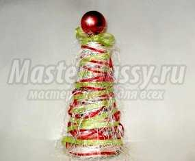 Новогодняя елочка сувенир своими руками