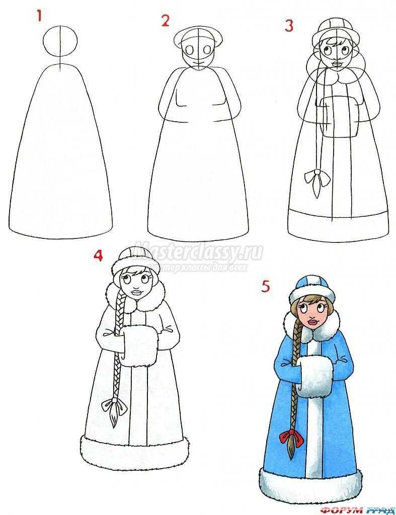 Как сделать дед мороза из ткани своими