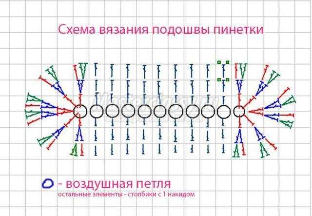 Вяжем пинетки кеды крючком схемы для начинающих