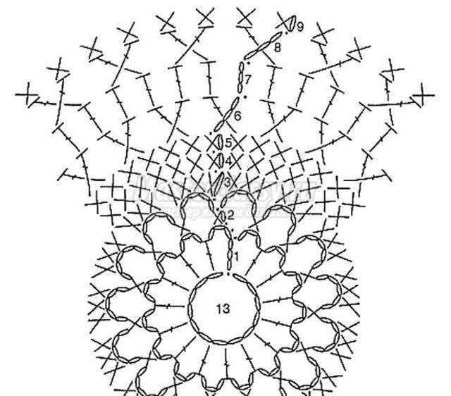 Вязанные елочные шары схемы