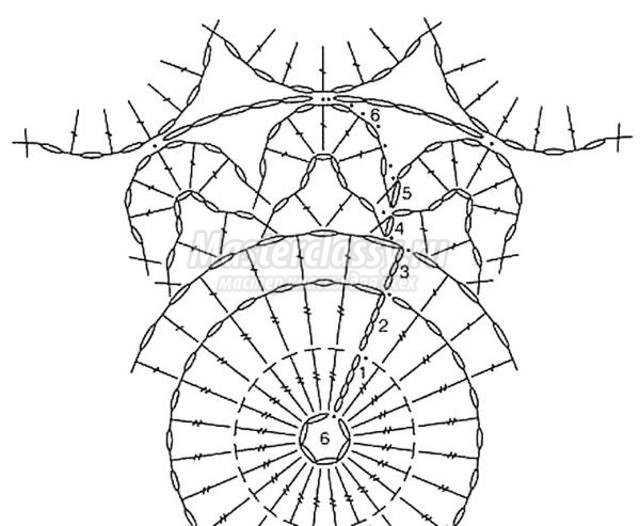 Вязаные шары крючком