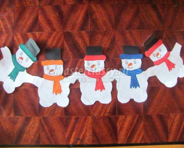 Гирлянда из бумаги снеговики