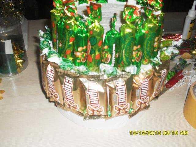 новогодний тортик из конфет своими руками