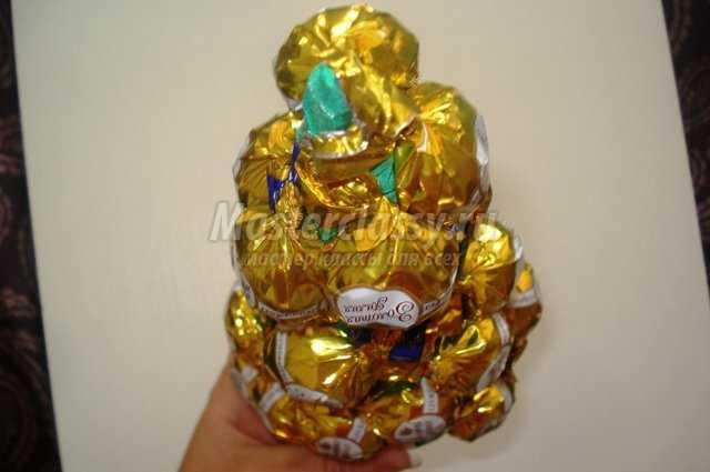 Елочка из конфет