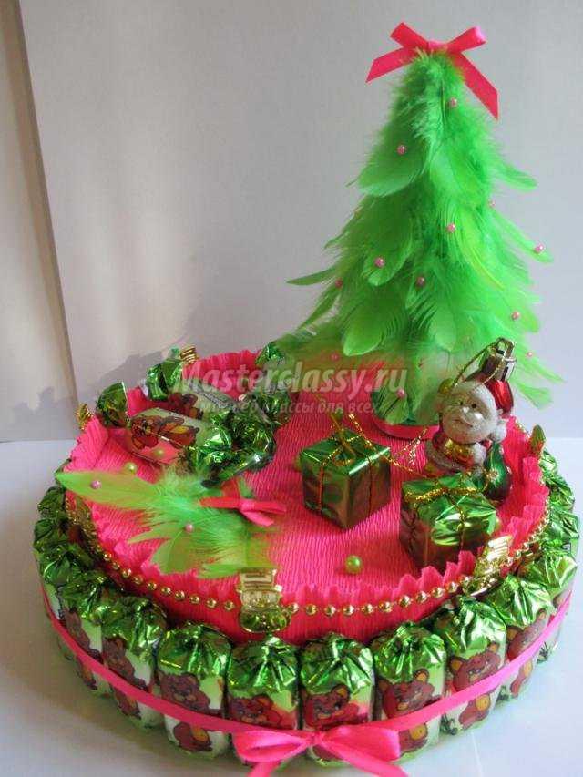 Торт из конфет своими руками новогодний
