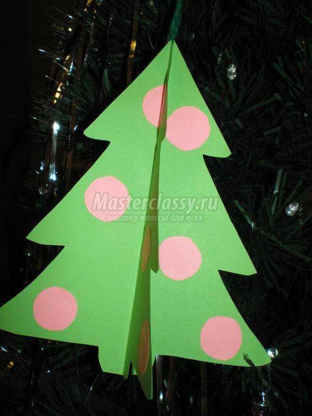 Как украсить новогоднюю елку Елочные игрушки своими